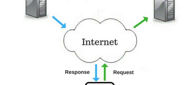shared-webhosting-servers